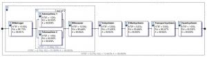 ontwerpkeuzes maken op basis van rams en rcm analyses met behulp van asset management software traduco asset management software traduco